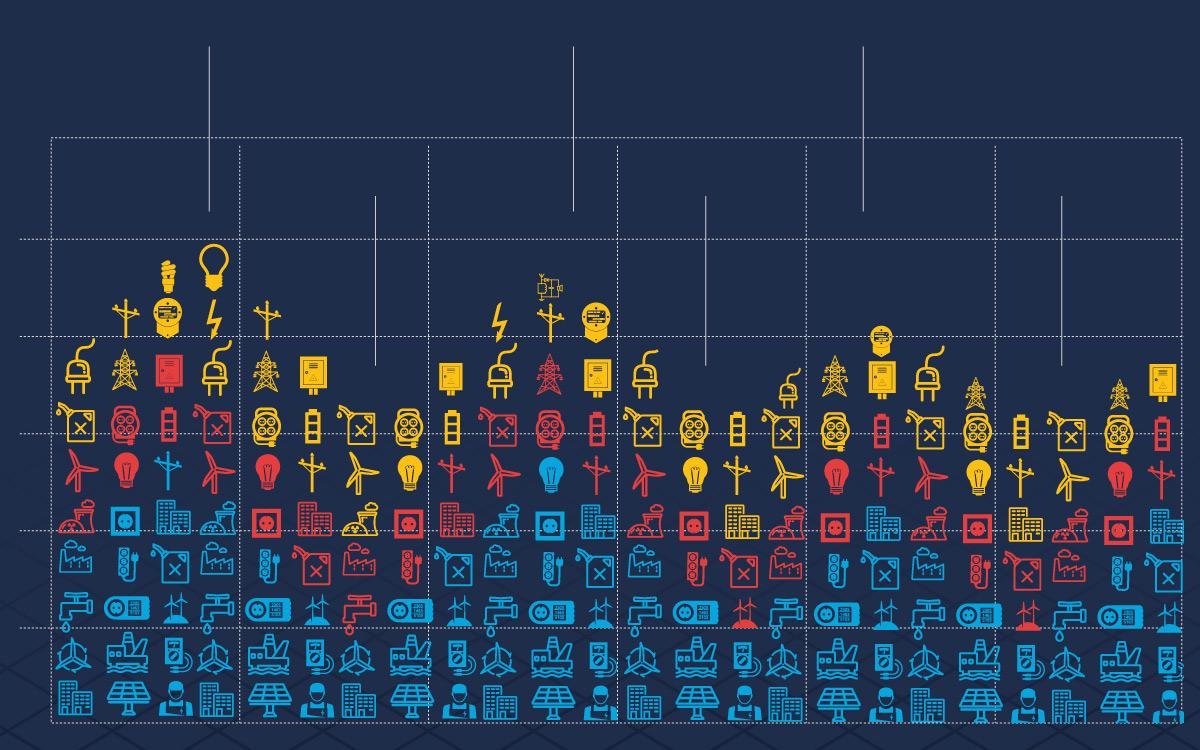 Matriz Histórica de Generación de Energía
